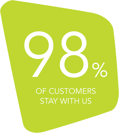 98% customer retention because we provide great IT support in Milwaukee and beyond