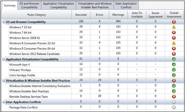 Application Analysis using Flexera Adminstudio