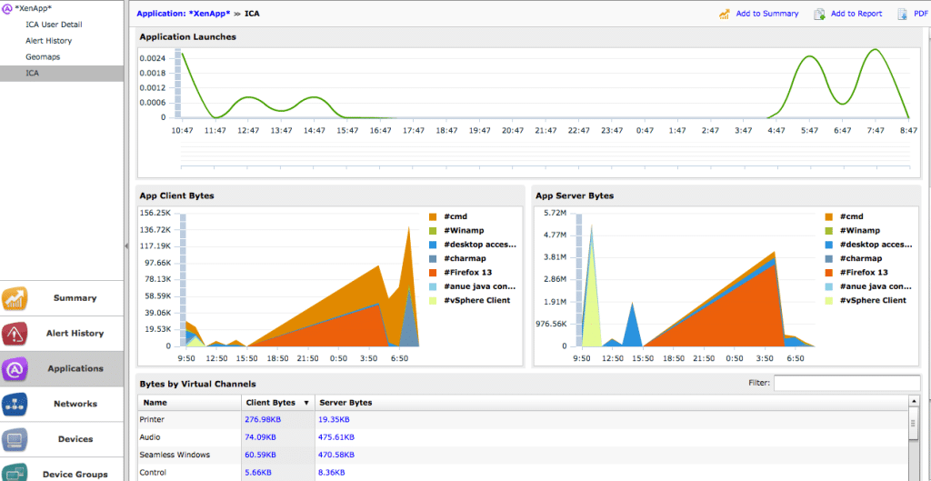 Application Analysis using Extrahop