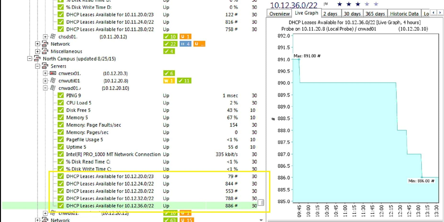Using PRTG to monitor your available DHCP leases -