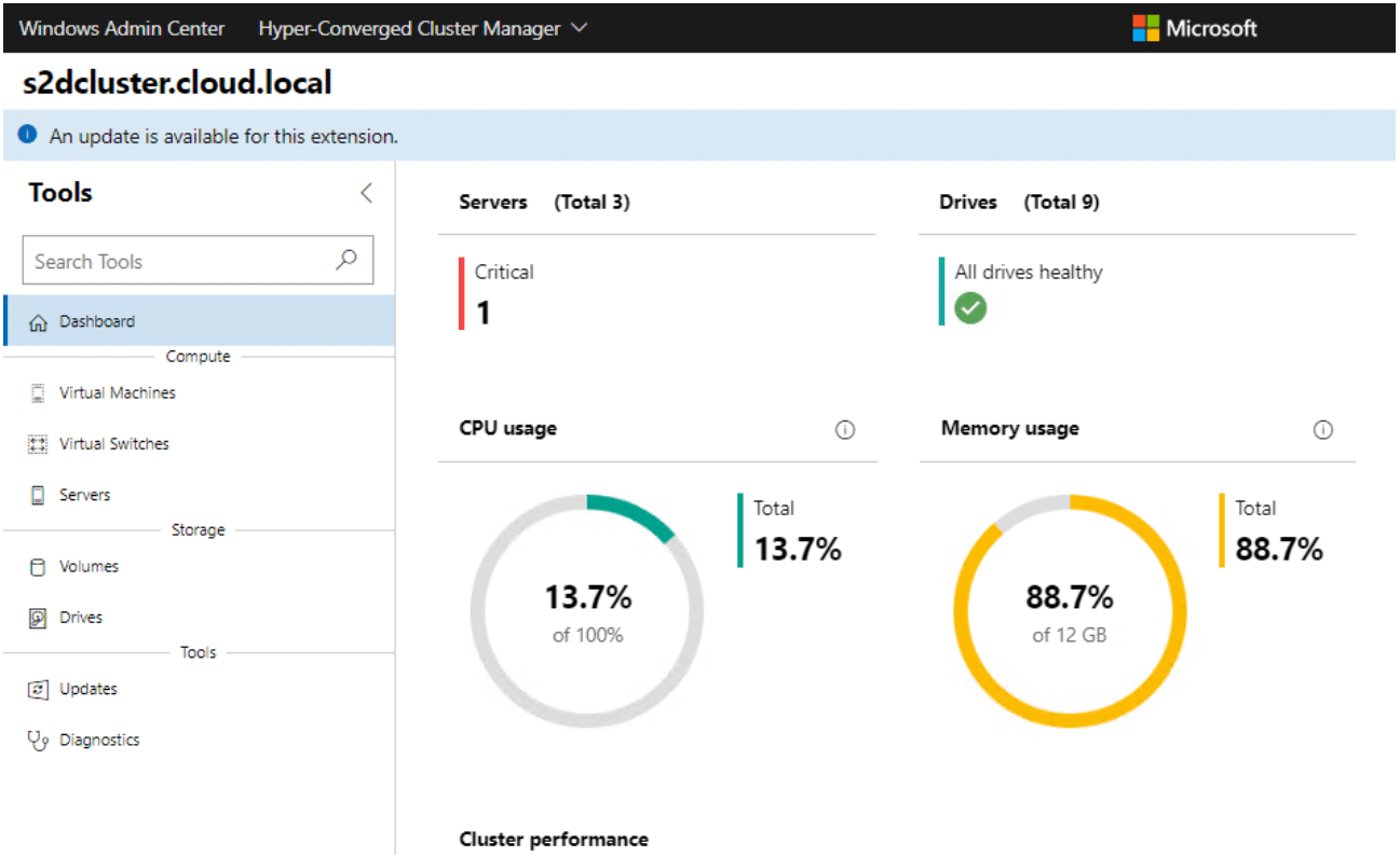 Viewing the Storage Spaces Direct dashboard for a quick health overview