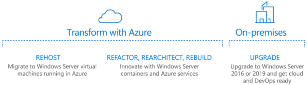 Which applications can migrate to Azure