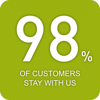 98% Customer Retention