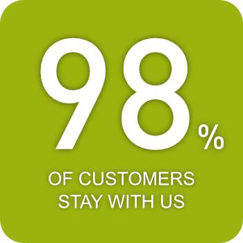 98% Customer Retention